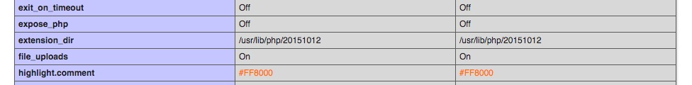 ما هذا, وكيفية تثبيت, ionCube على الخادم الخاص بك لينكس - الصورة 1 - أستاذ falken.com